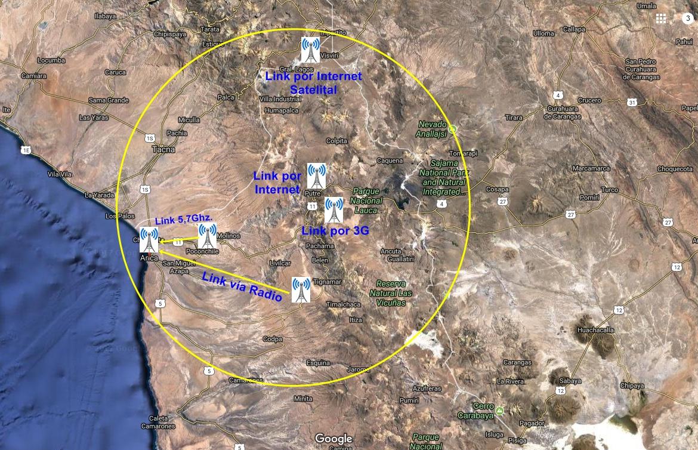 Sistema DMR Arica